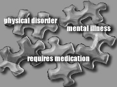 physical disorder, mental illness, requires medication